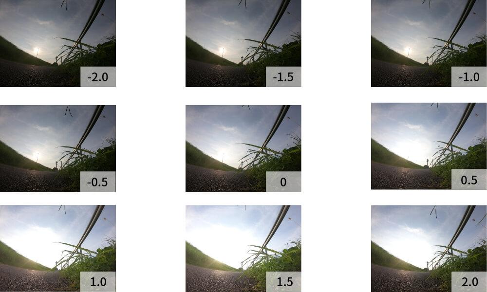 GoProのEV調整