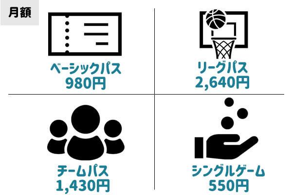 NBA Rakutenの料金プラン