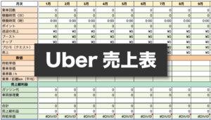 【コピー可】Uber Eatsの日々の売上を記録しよう【売上表/スプレッドシート】