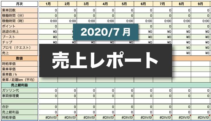 #03【2020年7月】UberEats売上レポート