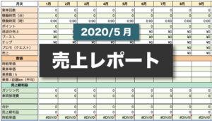 #01【2020年5月/初月】UberEats売上レポート
